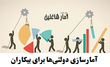 فیلم آمارسازی دولتیها برای بیکاران وقتی تابستان 95 با زمستان 94 قیاس میشود!.jpg (220×134)