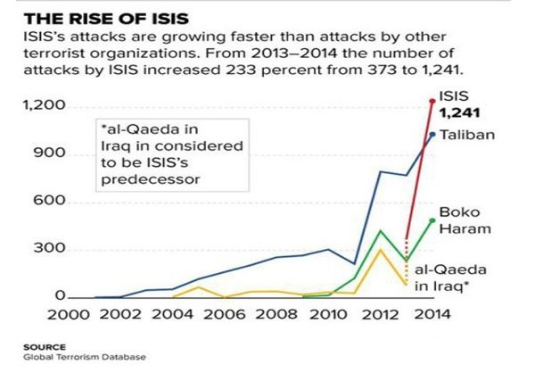 کاریکاتور داعش رکورد دار قتل عام شد 1.jpg (600×418)